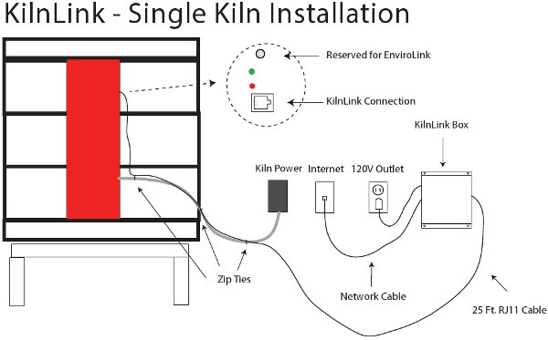 skutt kilns kilnlink single kiln installation diag 600 kilnlink kilns ceramic pottery kiln, glass kiln, pottery kiln wiring diagram at panicattacktreatment.co